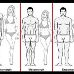 Cómo saber si soy Mesomorfo, Endomorfo o Ectomorfo